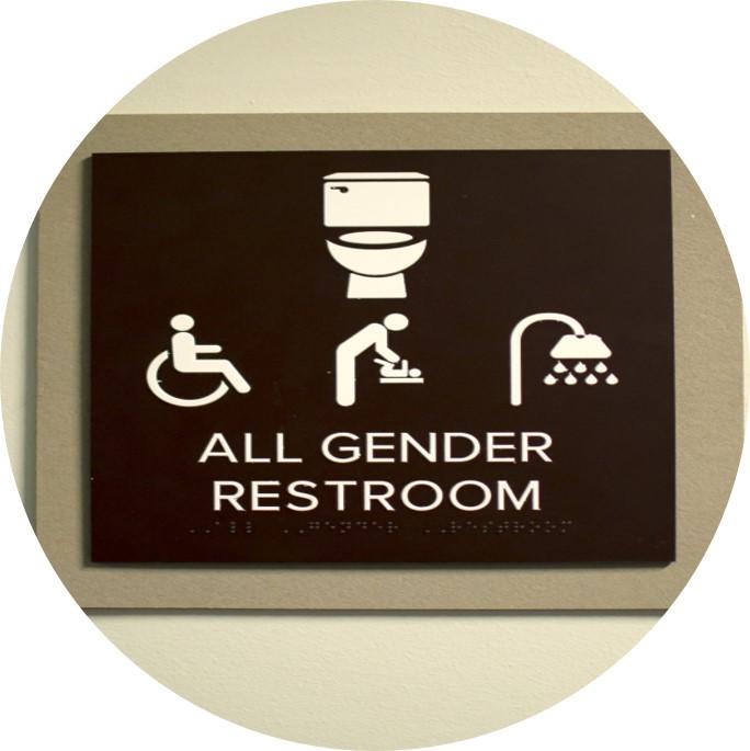 All Gender Restroom sign